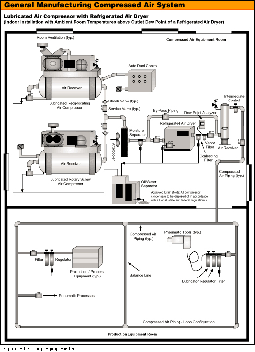 piping design course material pdf
